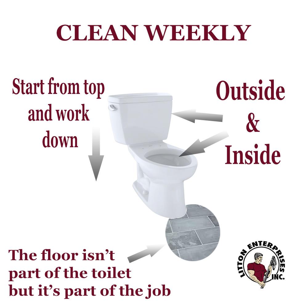 clean weekly